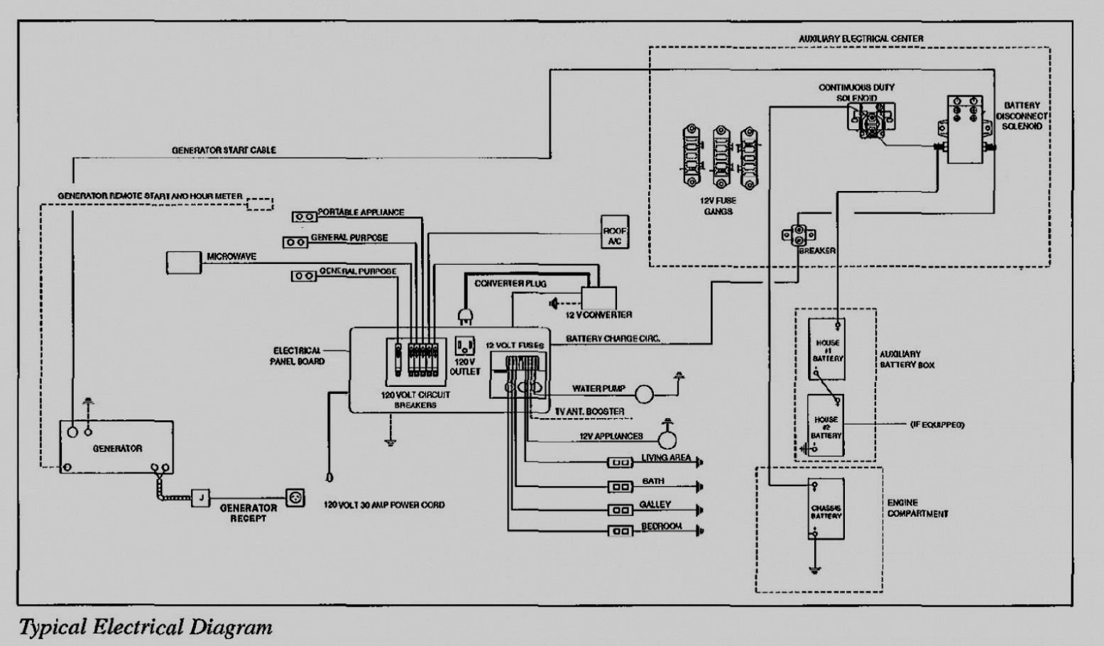 Wfco Power Converter Wiring Diagram from 2020cadillac.com