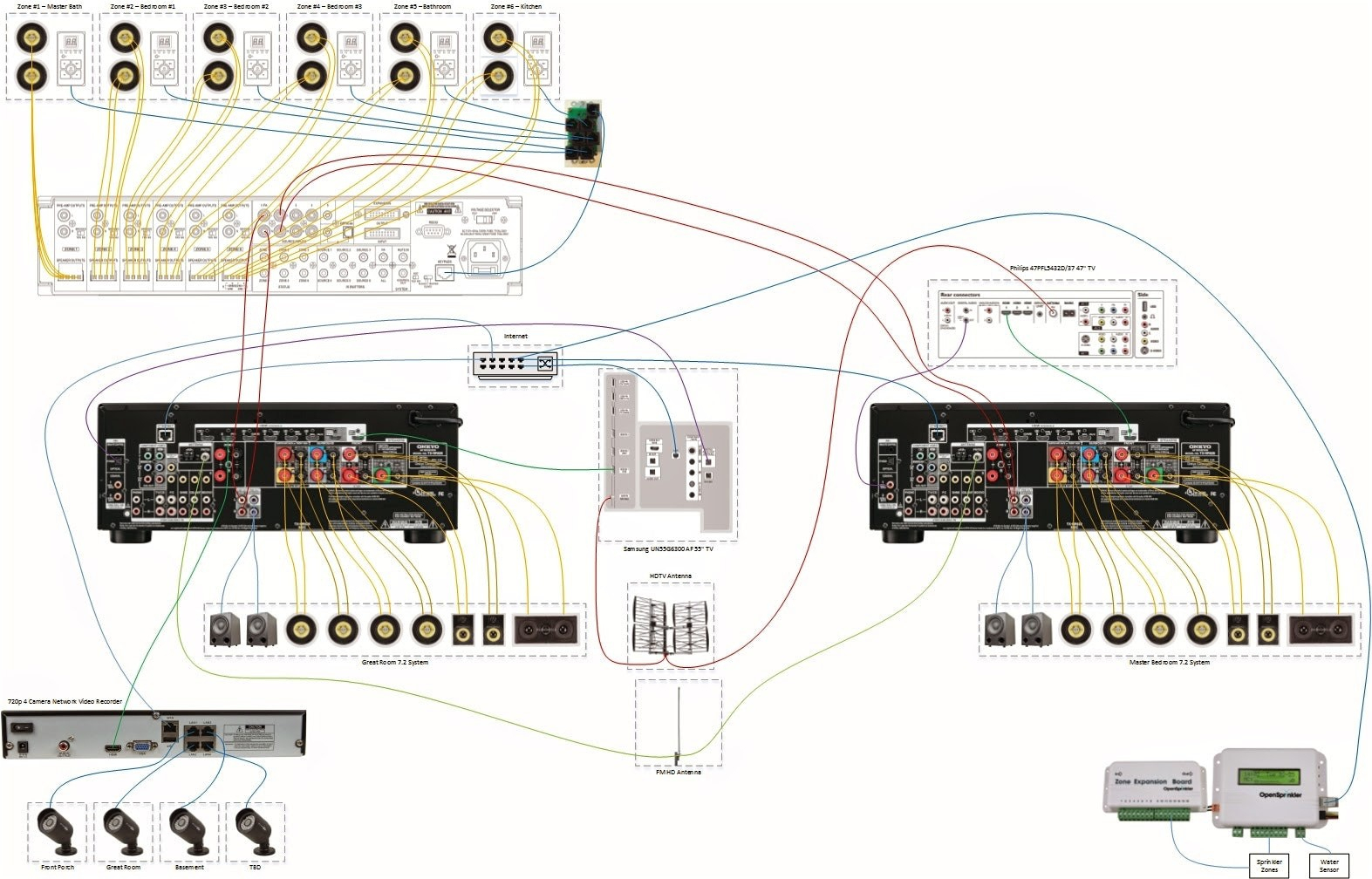Whole Home Audio Wiring Diagrams | Wiring Library - Whole House Audio System Wiring Diagram