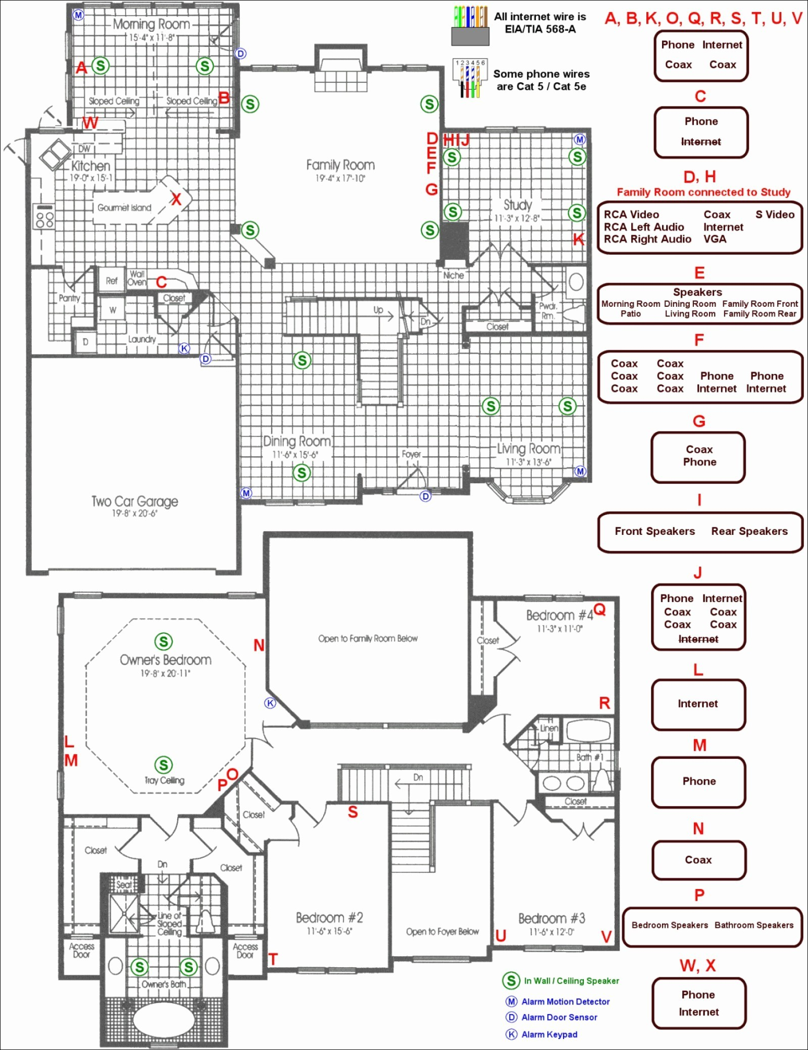 Whole House Audio System Wiring Diagram - Panoramabypatysesma - Whole House Audio System Wiring Diagram