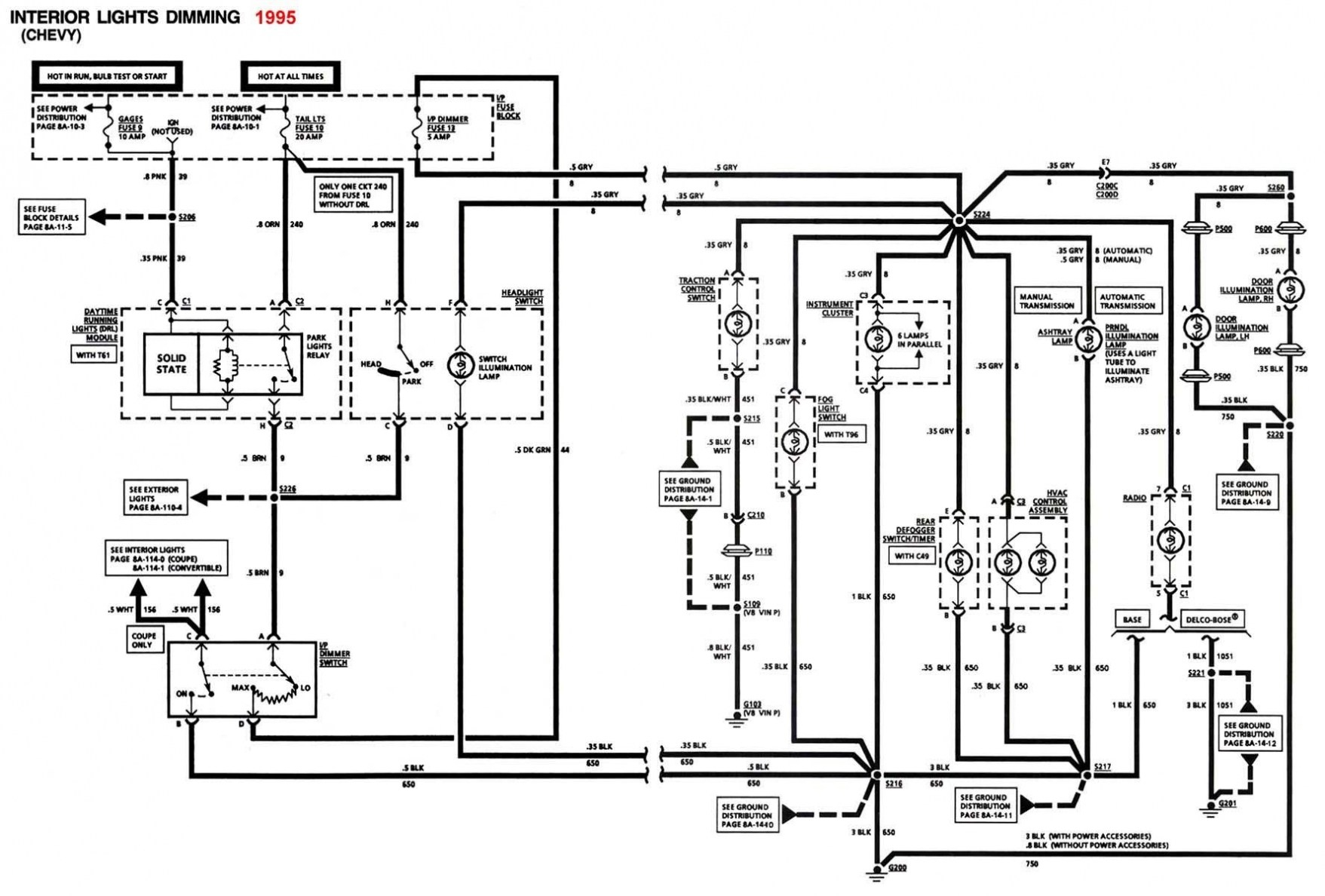 Winnebago Ac Wiring Diagram Free Picture Schematic | Wiring Diagram - Winnebago Motorhome Wiring Diagram
