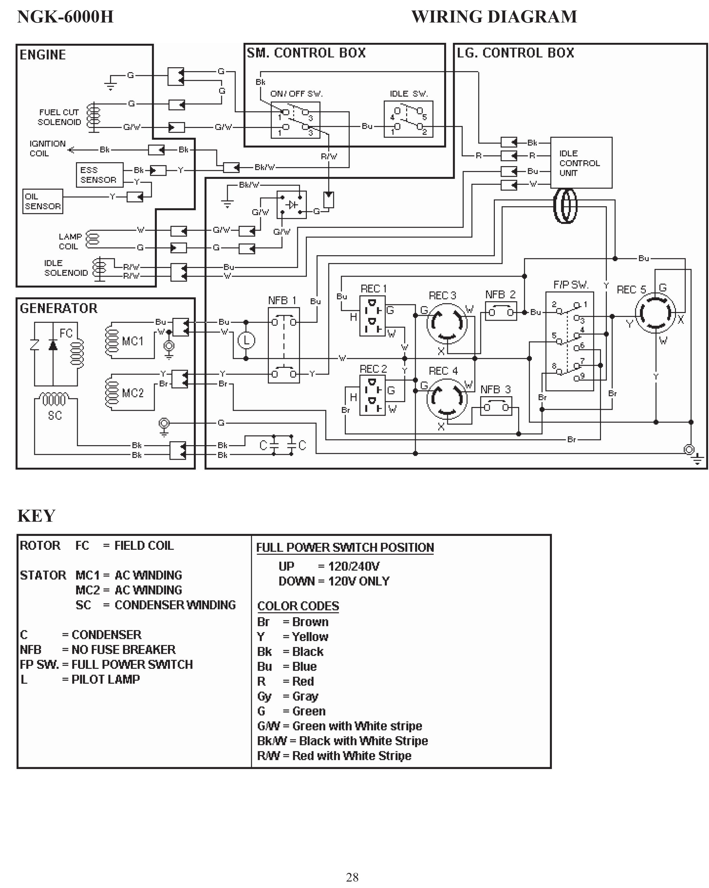 Winnebago Electrical Wiring Diagrams | Manual E-Books - Winnebago Wiring Diagram