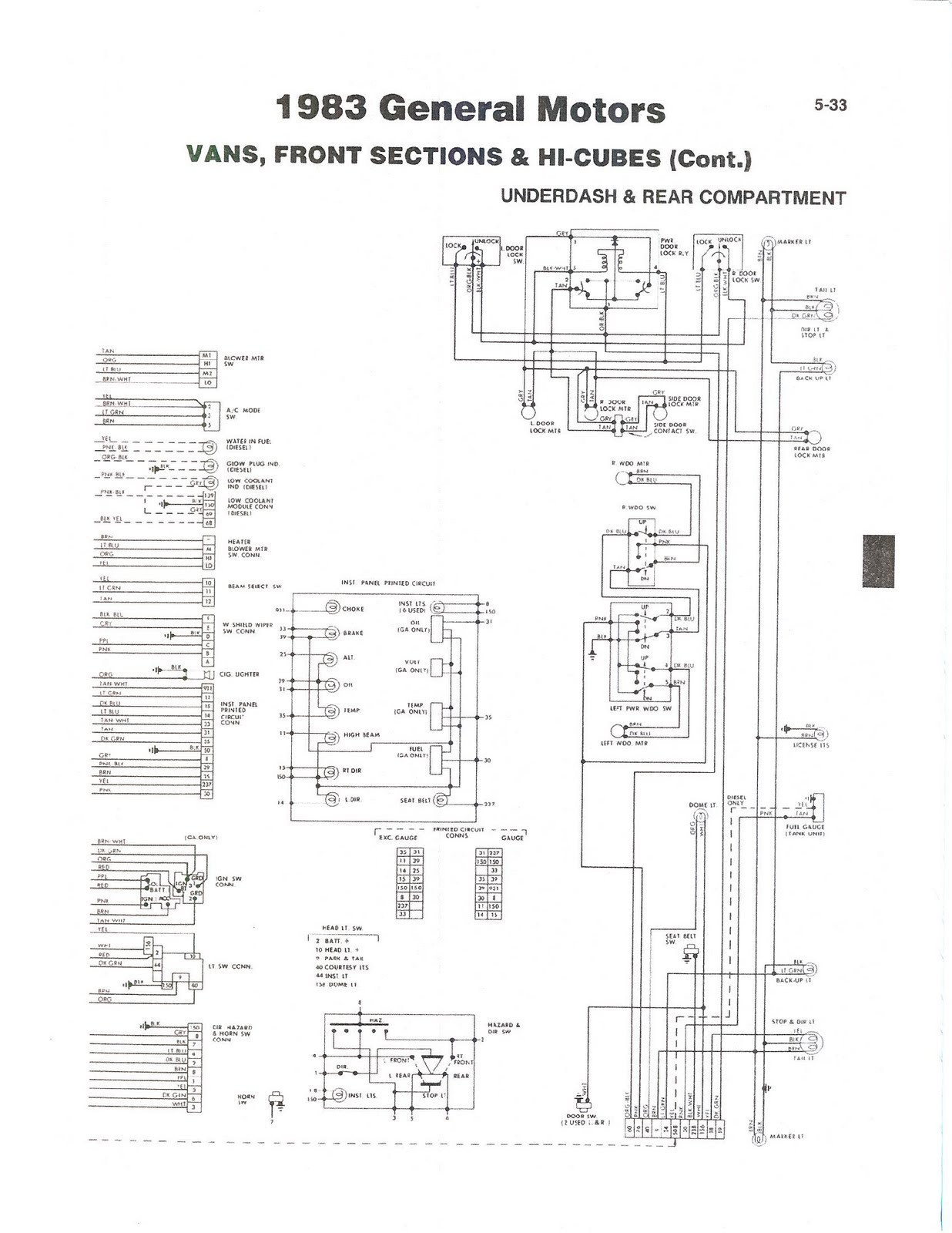 Winnebago Trailer Wiring - Wiring Diagrams Hubs - Winnebago Motorhome Wiring Diagram