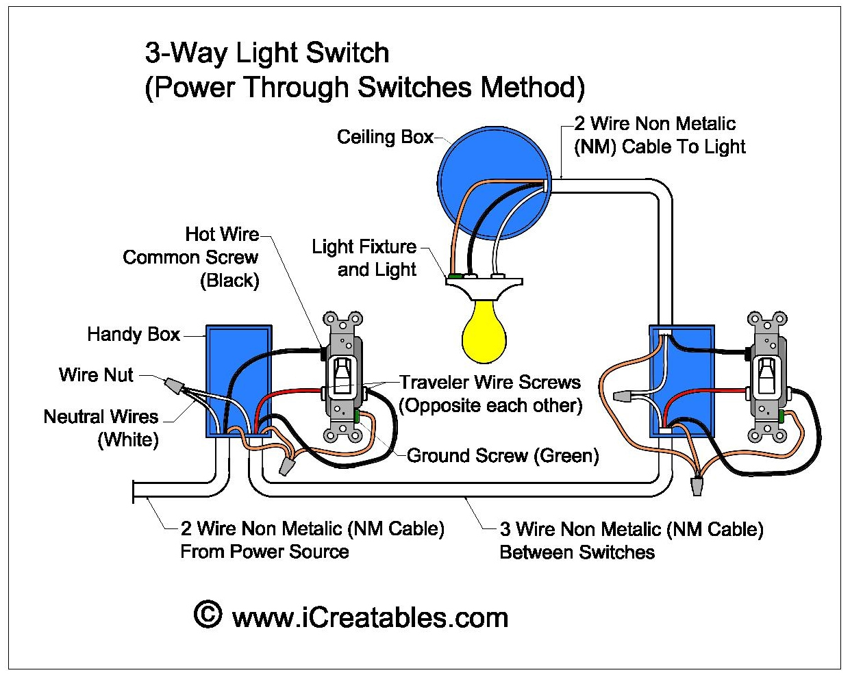 Three Way Light Switch Wiring Diagram