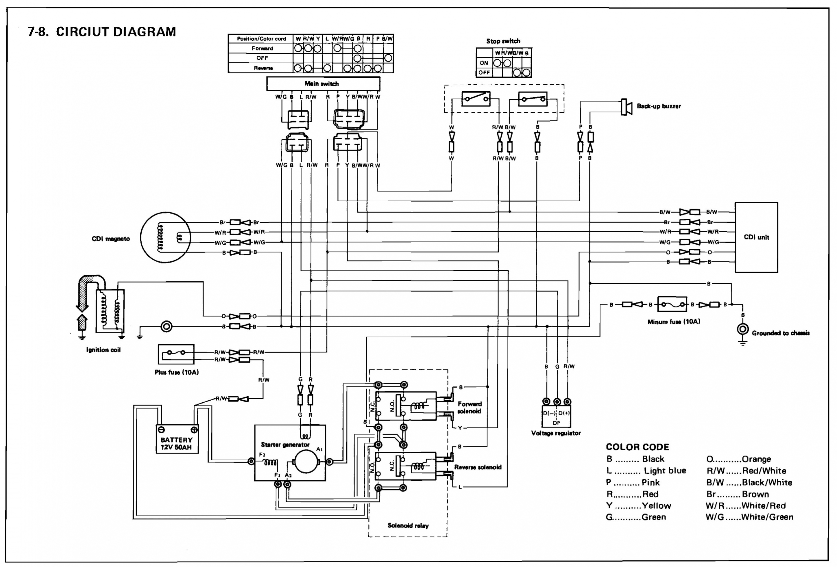 48 Volt Club Car Wiring Diagram | Wiring Diagram