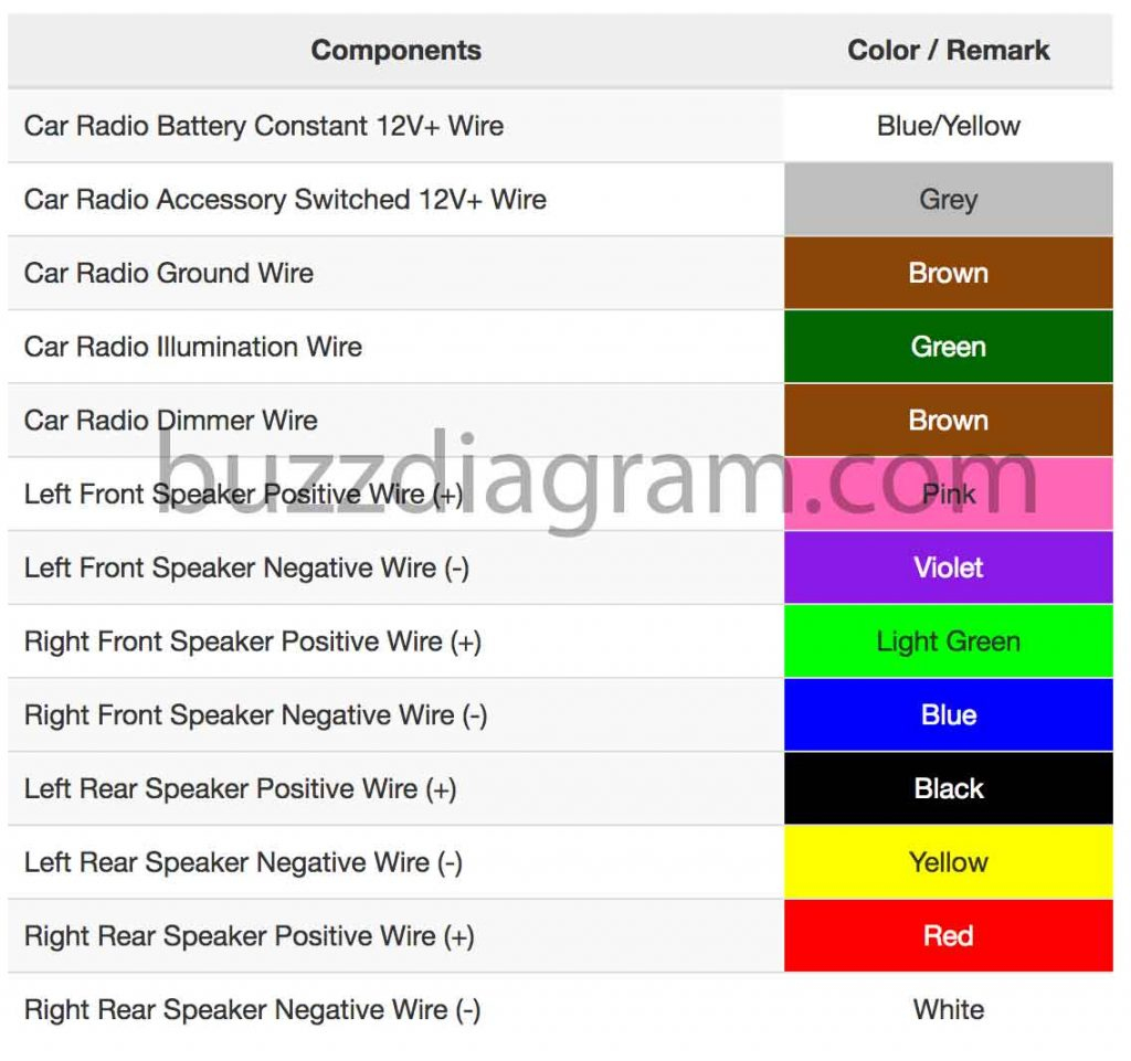 Wire Diagram For Radio - Wiring Diagram Data - Radio Wiring Diagram