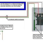 Wire For 100A Sub Panel Diagram | Wiring Diagram   125 Amp Sub Panel Wiring Diagram