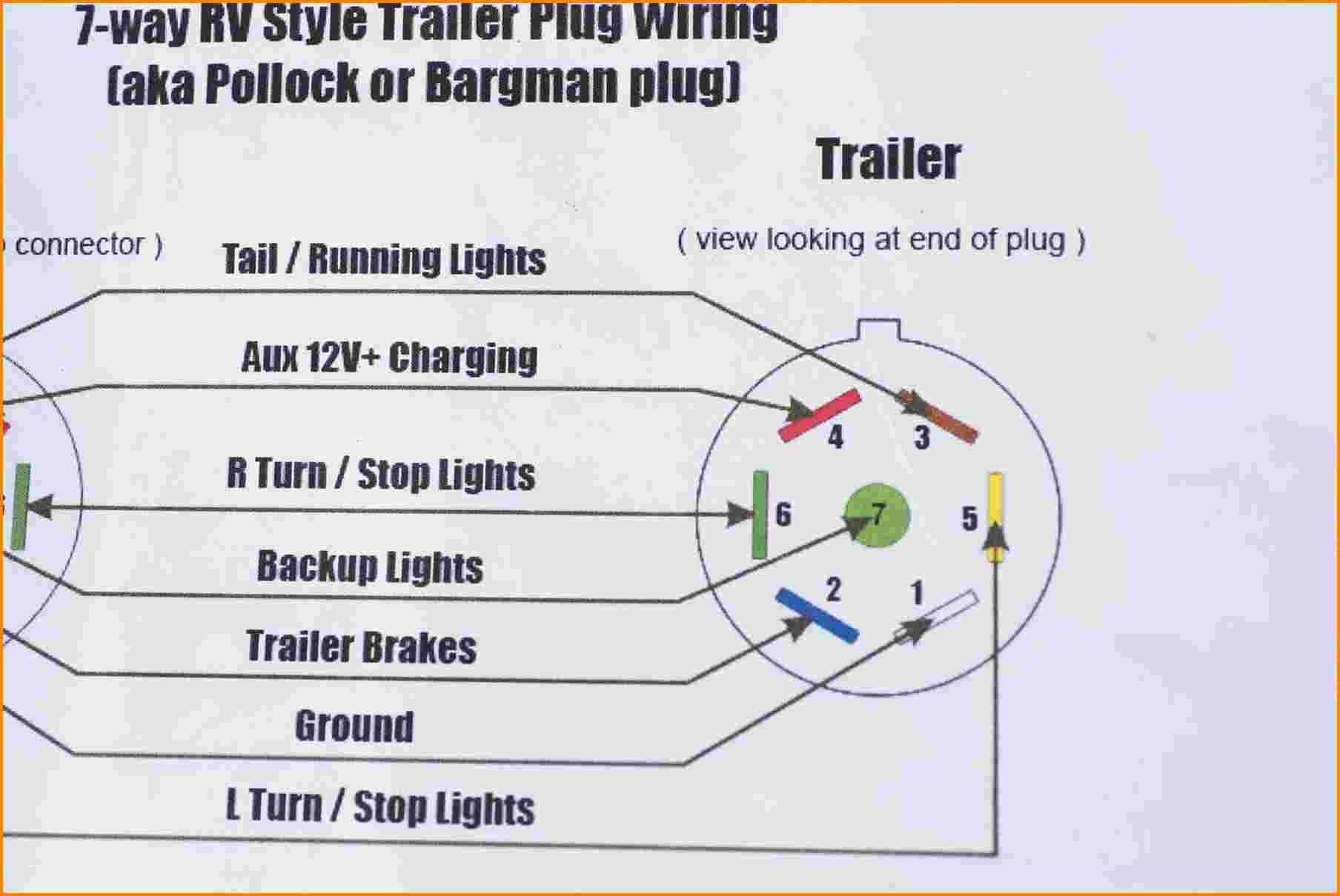 7 Pin Trailer Wiring Diagram With Brakes