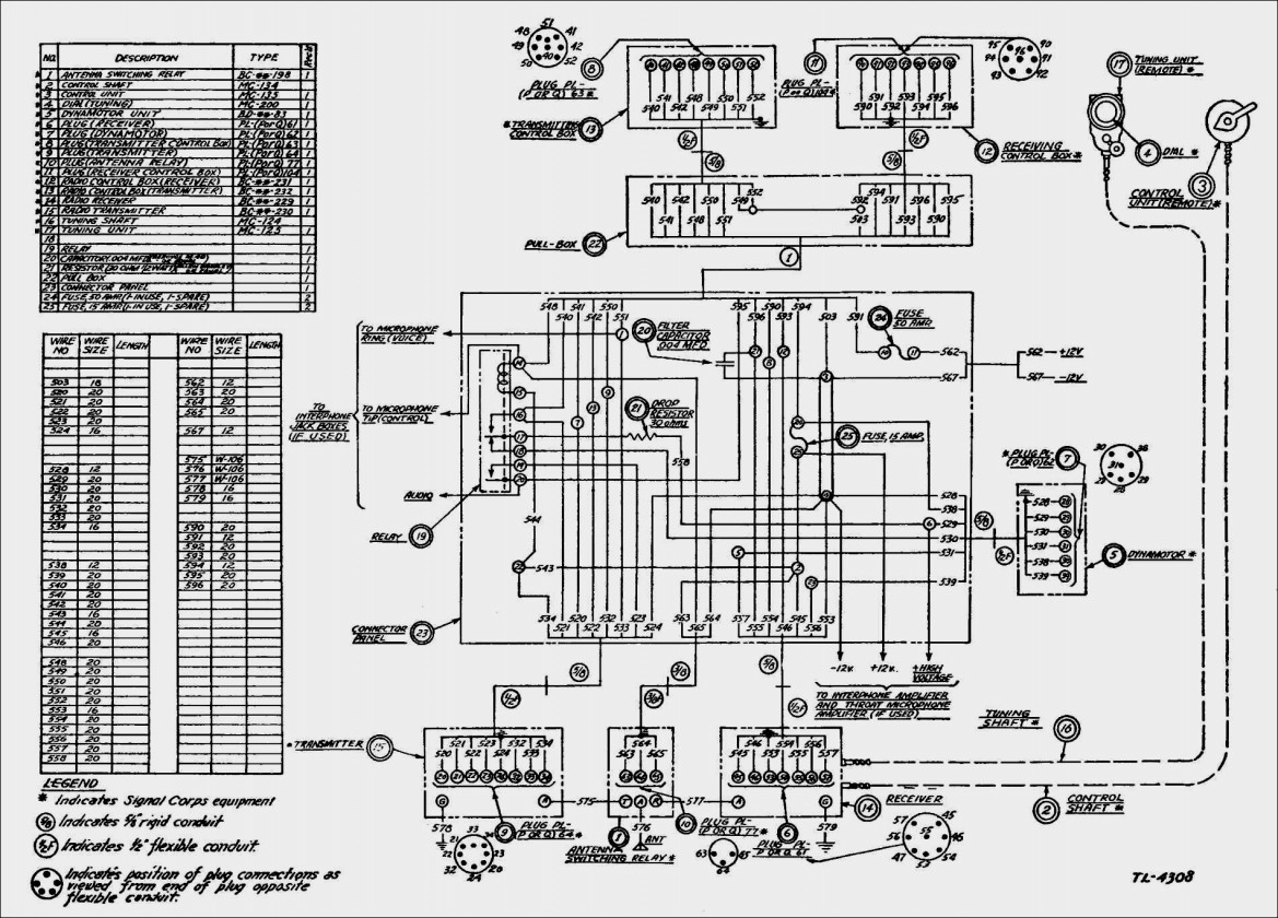 Wiring A Breaker Box Diagram How To Wire Diagrams Book Of Electrical - Ge Powermark Gold Load Center Wiring Diagram