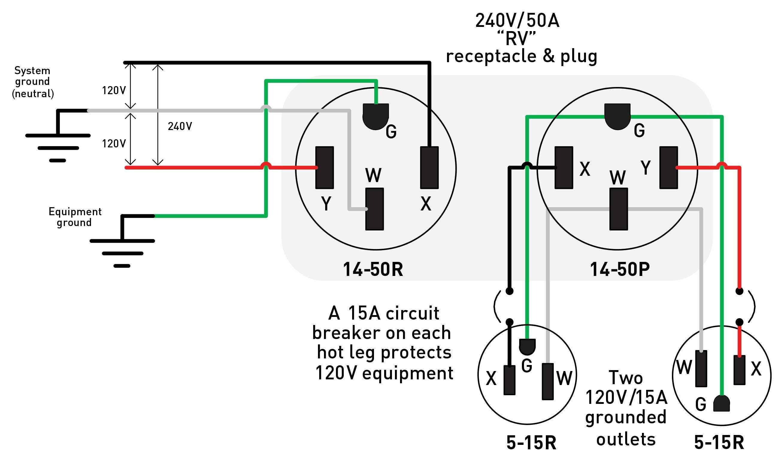 Wiring A Four Plug Schematic - Wiring Diagram Detailed - 3 Prong Outlet Wiring Diagram