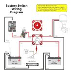 Wiring Boat Batteries Diagrams | Schematic Diagram   Boat Dual Battery Wiring Diagram