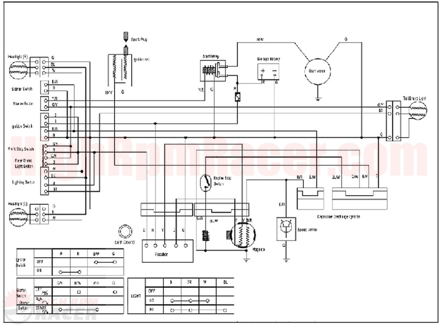 Wiring Diagram 110Cc Atv Taotao And Tao 125 At Tao Tao 125 Atv - Chinese Atv Wiring Diagram 110