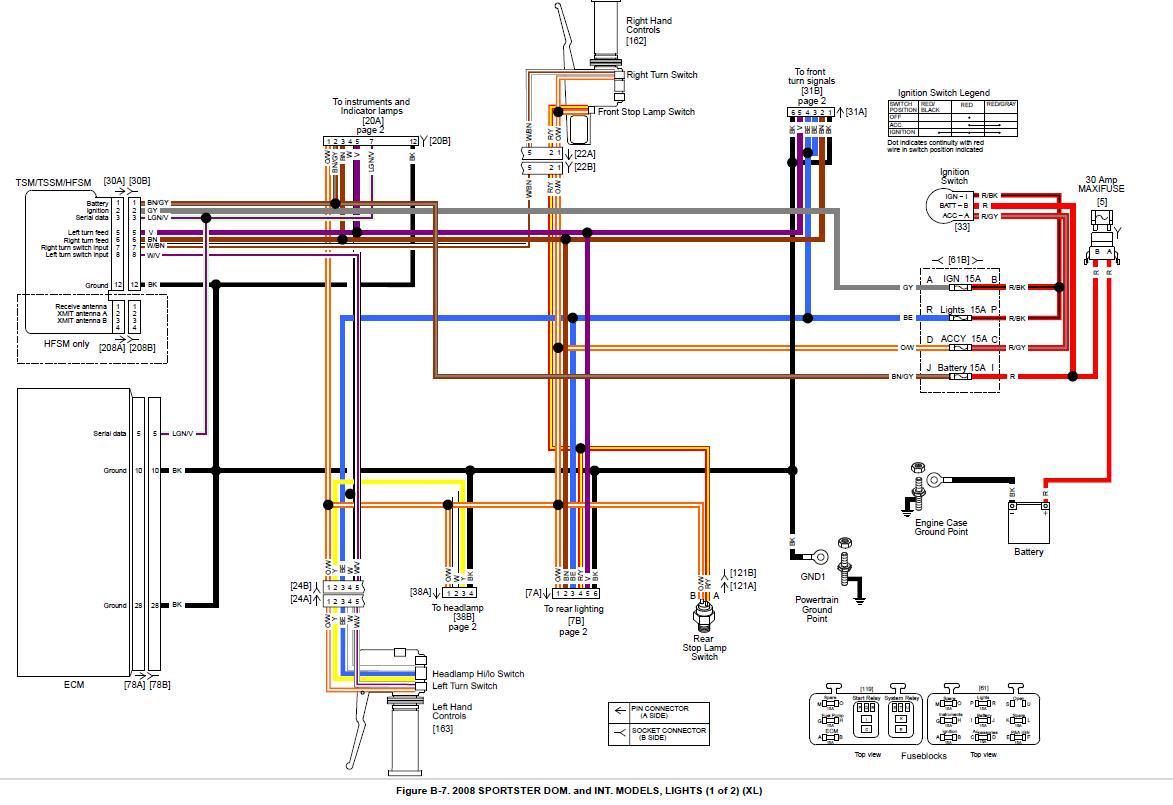 Wiring Diagram 2002 Harley Davidson Flht - Wiring Diagrams Hubs - Harley Davidson Ignition Switch Wiring Diagram