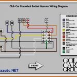 Wiring Diagram 48 Volt Club Car 12V Batteries   Wiring Diagrams Click   Club Car Battery Wiring Diagram 48 Volt