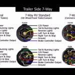 Wiring Diagram 7 Way Trailer Plug Unique Pigtail Wiring Diagram   7 Way Rv Wiring Diagram