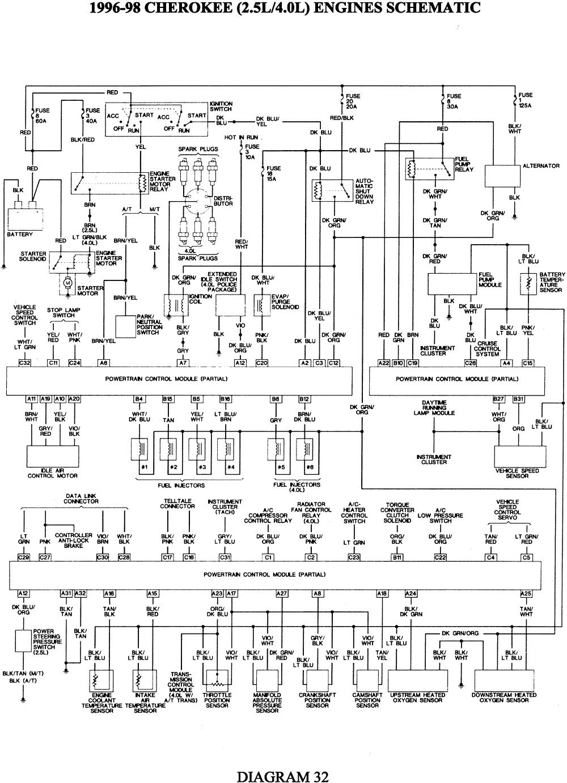Wiring Diagram 98 Jeep Cherokee - Wiring Diagram Detailed - 2000 Jeep Grand Cherokee Wiring Diagram