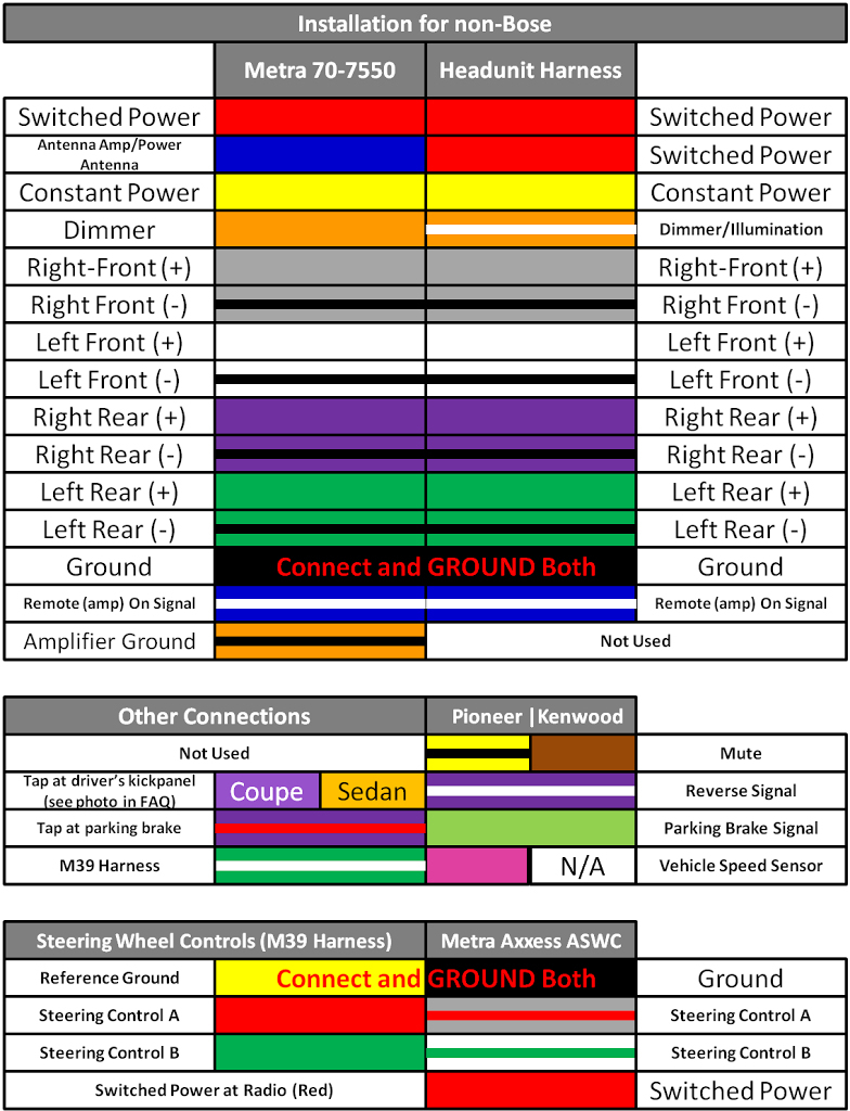Wiring Diagram Car Stereo Harness Color Codes With Kenwood Inside - Kenwood Stereo Wiring Diagram