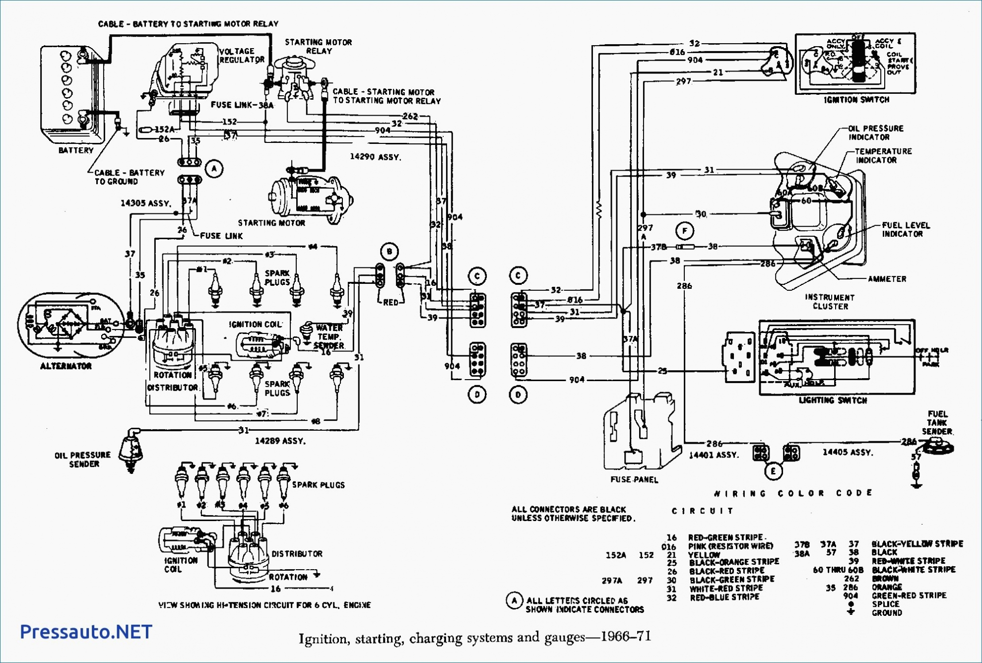Wiring Diagram Chevy 350 Distributor Cap Webtor Me And To In Wiring - Chevy 350 Wiring Diagram To Distributor