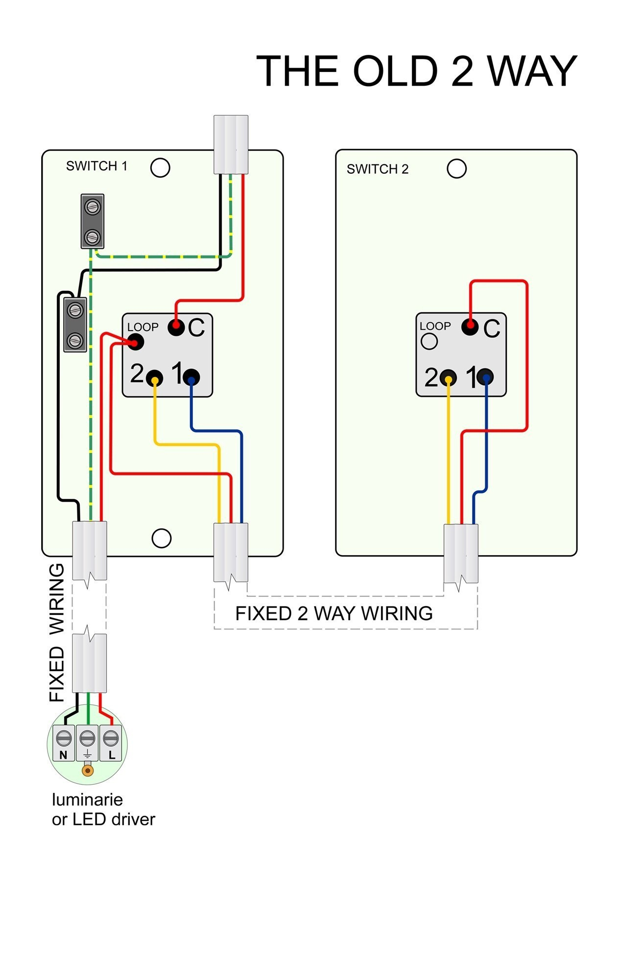 Wiring Diagram Collection - 2 Way Switch Wiring Diagram