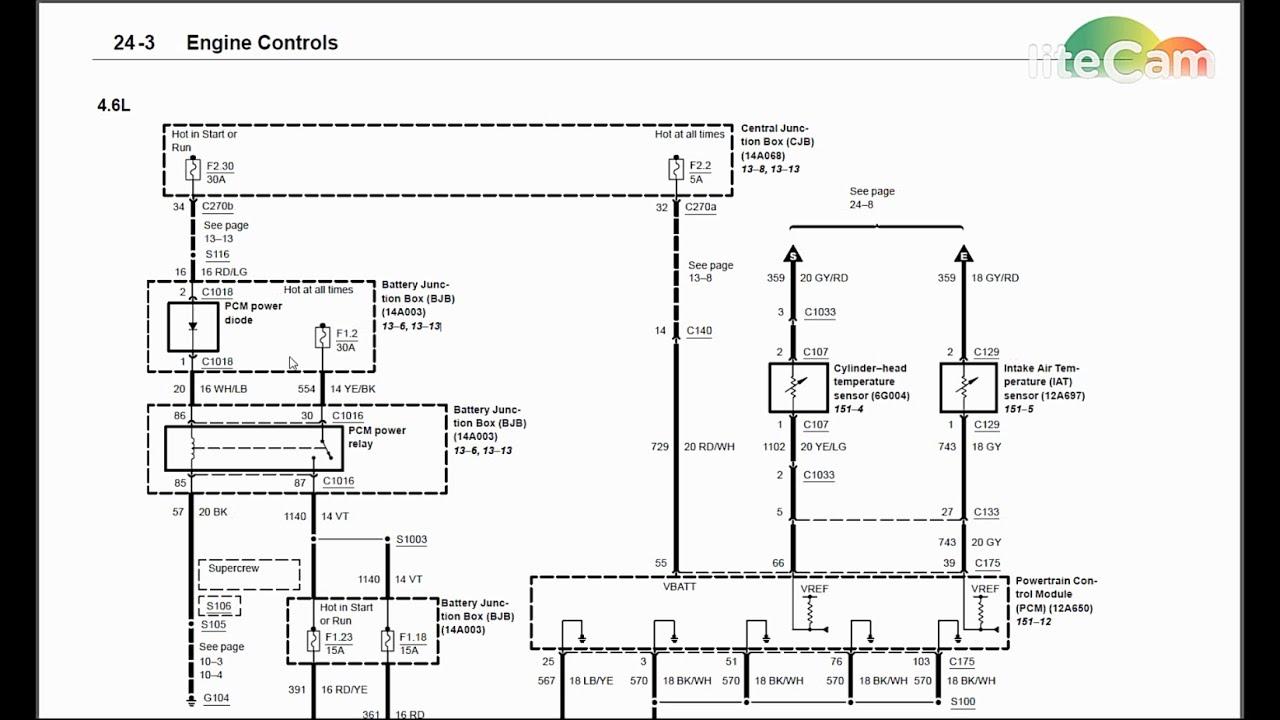 Ford Wiring Diagram | Wiring Diagram