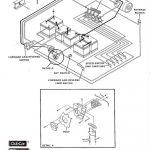 Wiring Diagram For 1987 Club Car Golf Cart   Wiring Diagram Data Oreo   Club Car Wiring Diagram 36 Volt