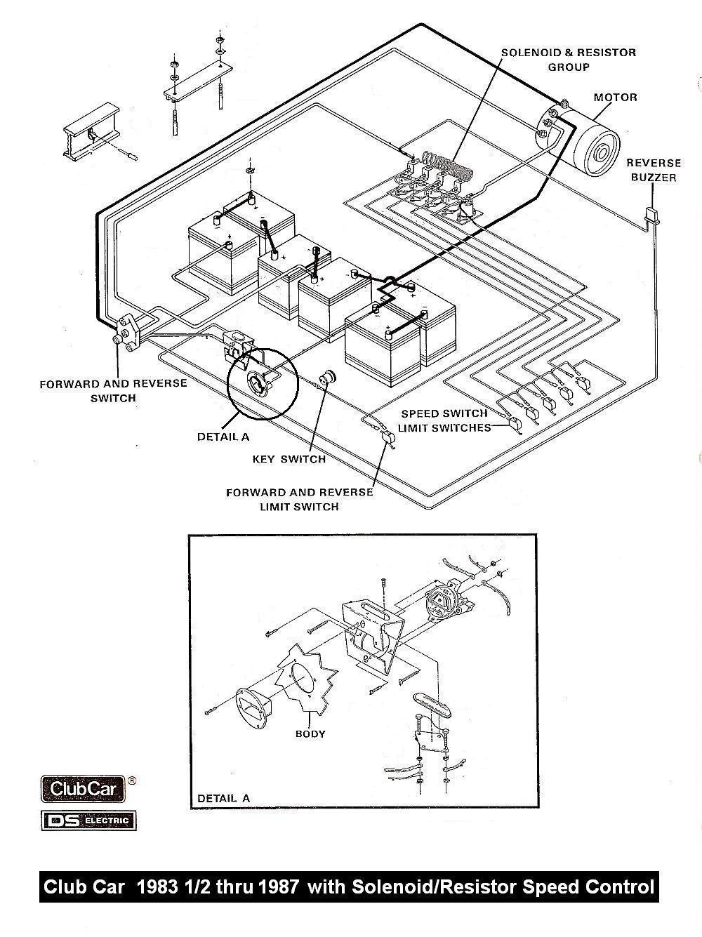 Wiring Diagram For 1987 Club Car Golf Cart - Wiring Diagram Data Oreo - Club Car Wiring Diagram 36 Volt