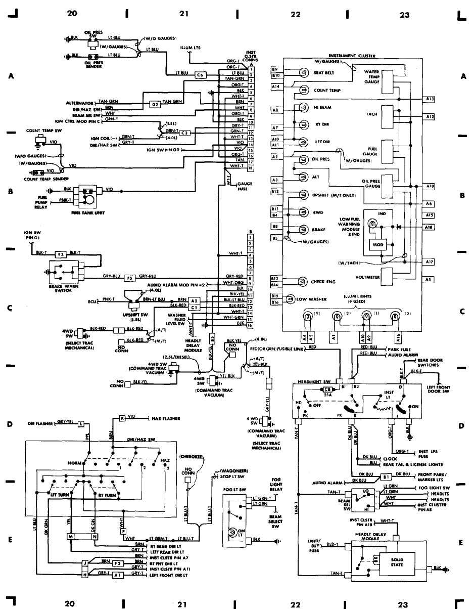 Wiring Diagram For 1995 Jeep Grand Cherokee Laredo | Jeep Cherokee - 1995 Jeep Cherokee Wiring Diagram