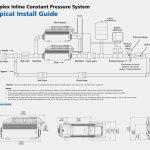 Wiring Diagram For 220 Volt Air Compressor | Wiring Diagram   Air Compressor Wiring Diagram