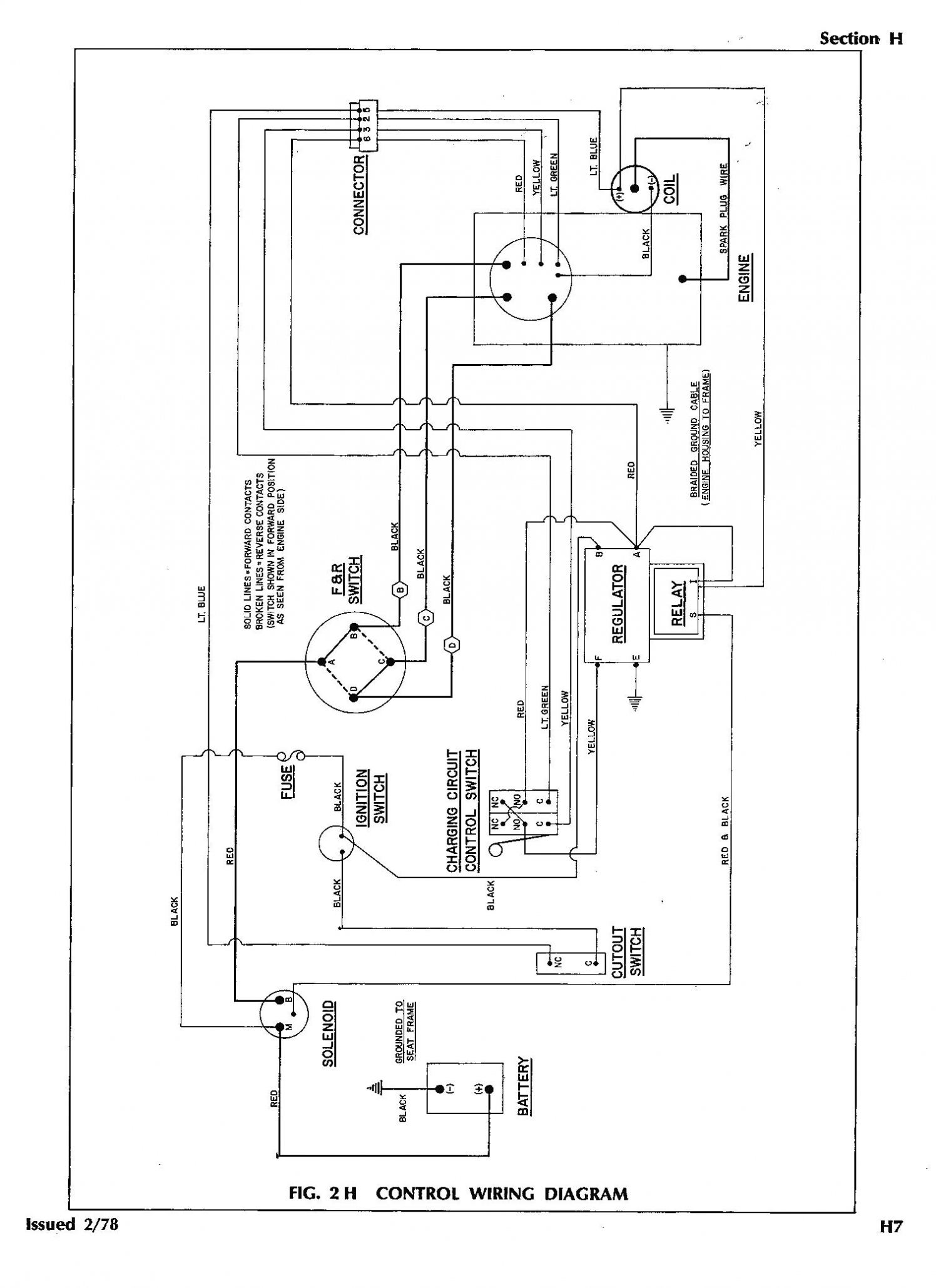 Wiring Diagram For A Golf Cart | Wiring Library - Golf Cart Solenoid Wiring Diagram