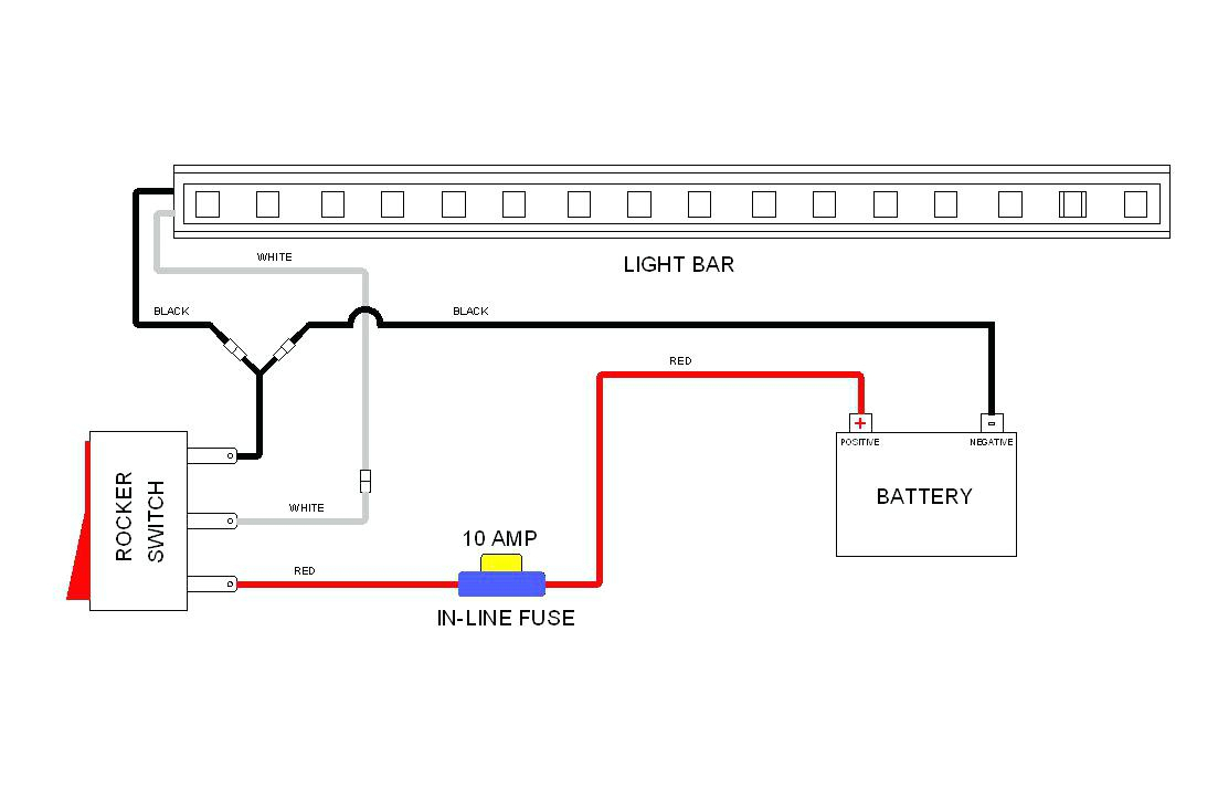 Wiring Diagram For A Led Light Bar - Wiring Diagrams Hubs - Led Light Bar Wiring Diagram