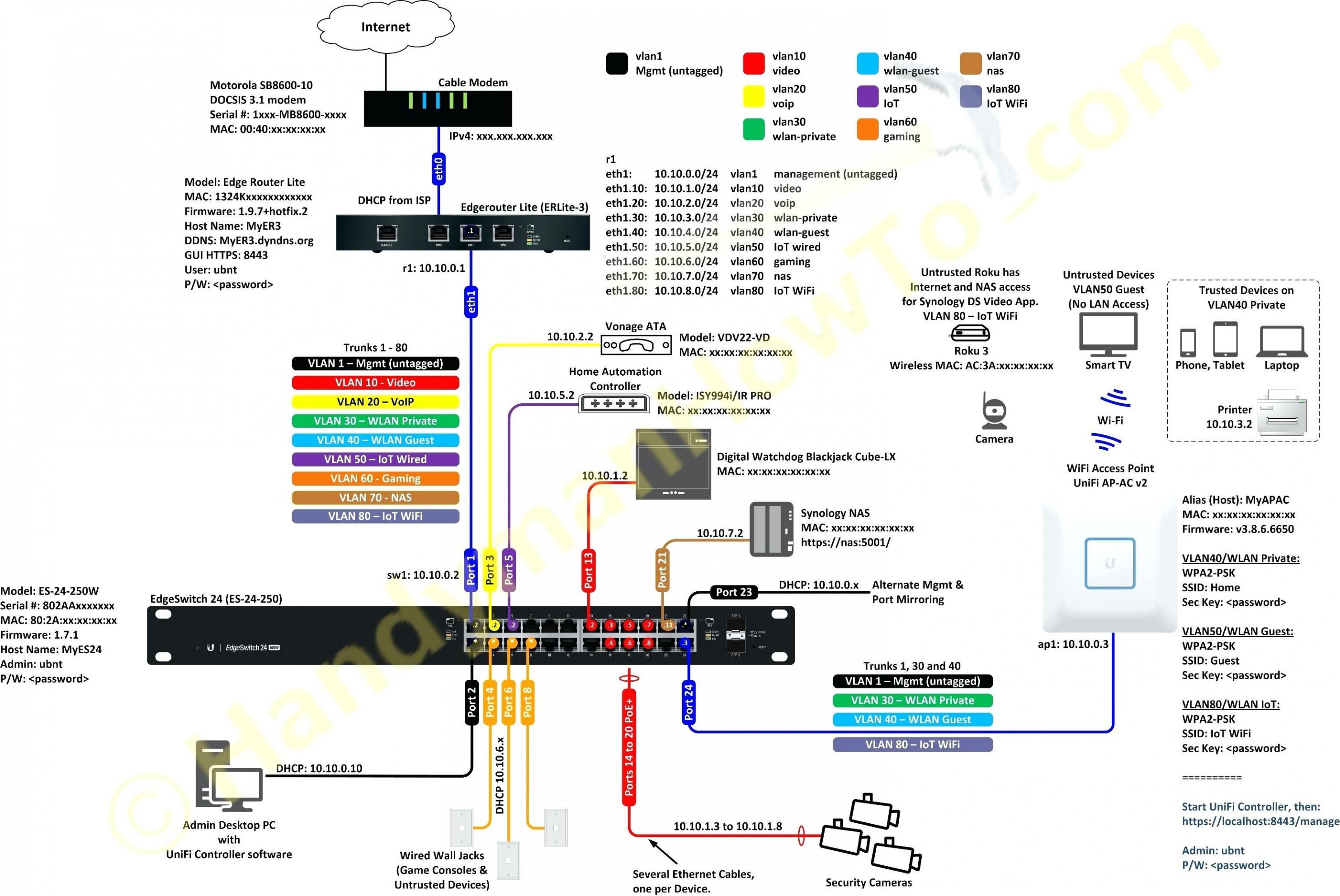 Wiring Diagram For Att Uverse | Wiring Diagram - Att Uverse Cat5 Wiring Diagram