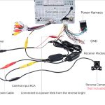 Wiring Diagram For Backup Camera   Wiring Diagram Data   Gm Backup Camera Wiring Diagram