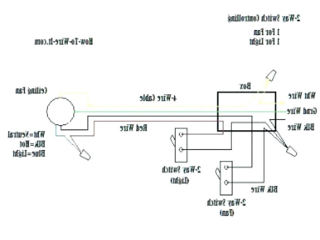 Wiring Diagram For Ceiling Fan Switch 3 Sd - Wiring Diagrams Hubs - 4 Wire Ceiling Fan Switch Wiring Diagram