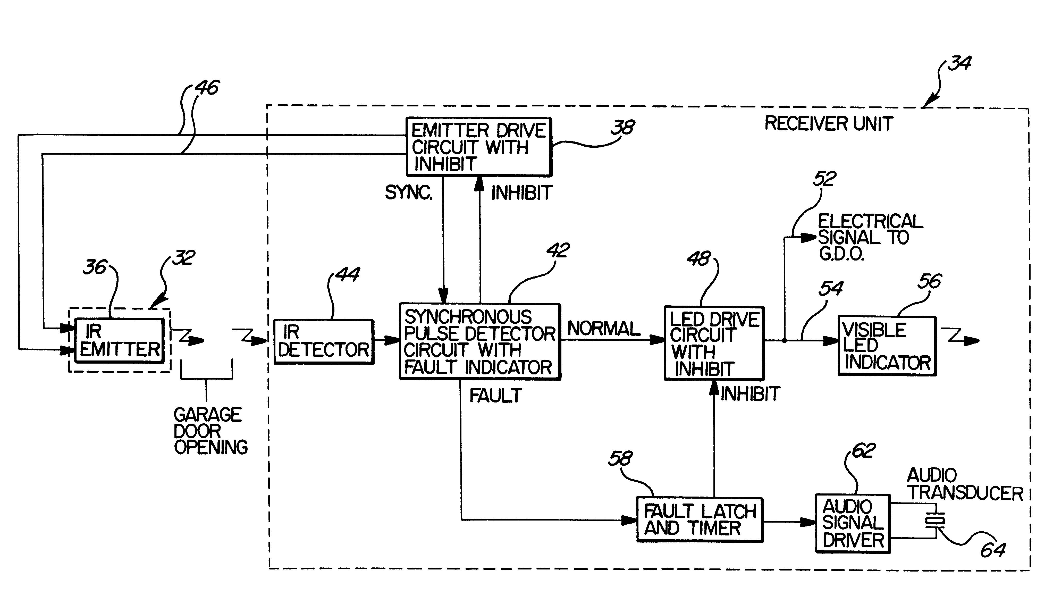 Wiring Diagram For Chamberlain Garage Door Opener | Wiring Diagram - Garage Door Opener Wiring Diagram