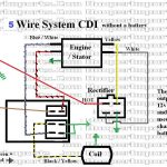 Wiring Diagram For Chinese Atv Efcaviation Com Best Of 110Cc And   Cdi Wiring Diagram