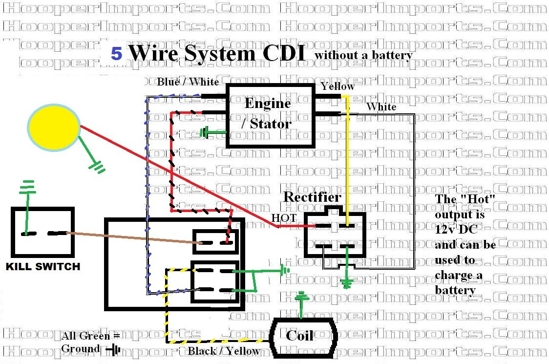 Cdi Motorcycle Wiring Diagram Unique Ignition Inspiration