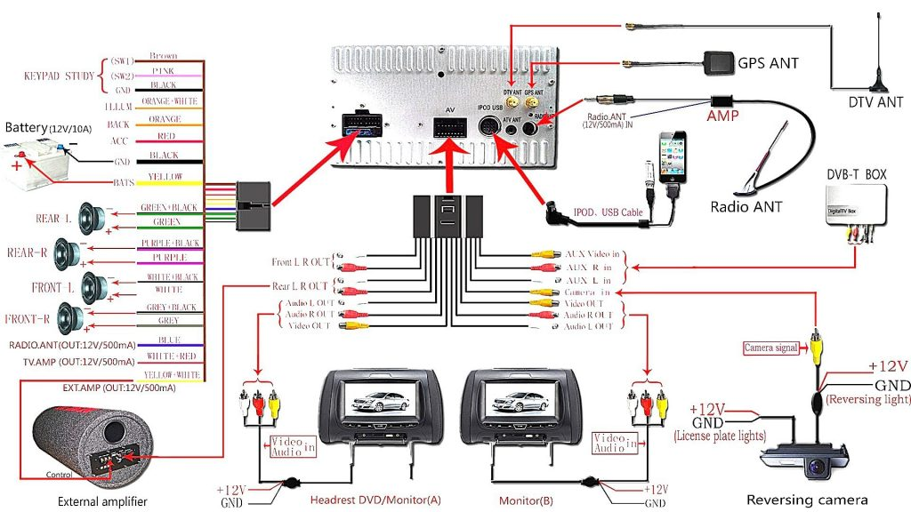 Wiring Diagram For Citroen Xsara Picasso Radio