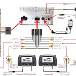 Wiring Diagram For Citroen Xsara Picasso Radio | Wiring Library   Pioneer Fh S501Bt Wiring Diagram