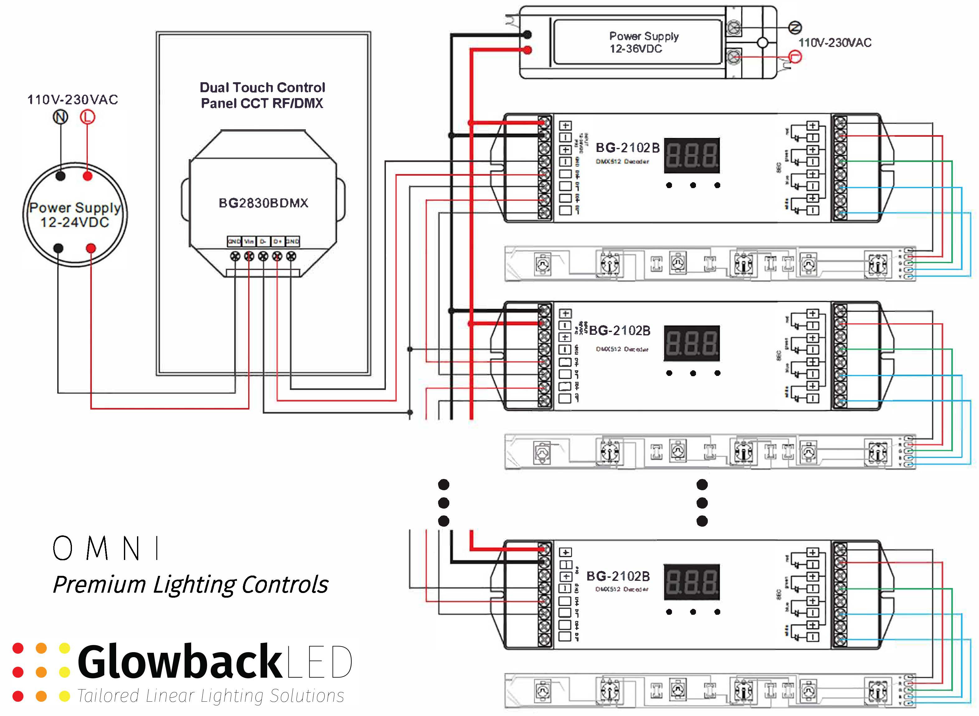 Wiring Diagram For Dmx Controllers | Led Lighting Diagram - Led Lighting Wiring Diagram