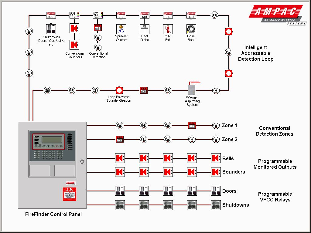 Wiring Diagram For Duct Smoke Detectors - All Wiring Diagram Data - Duct Smoke Detector Wiring Diagram