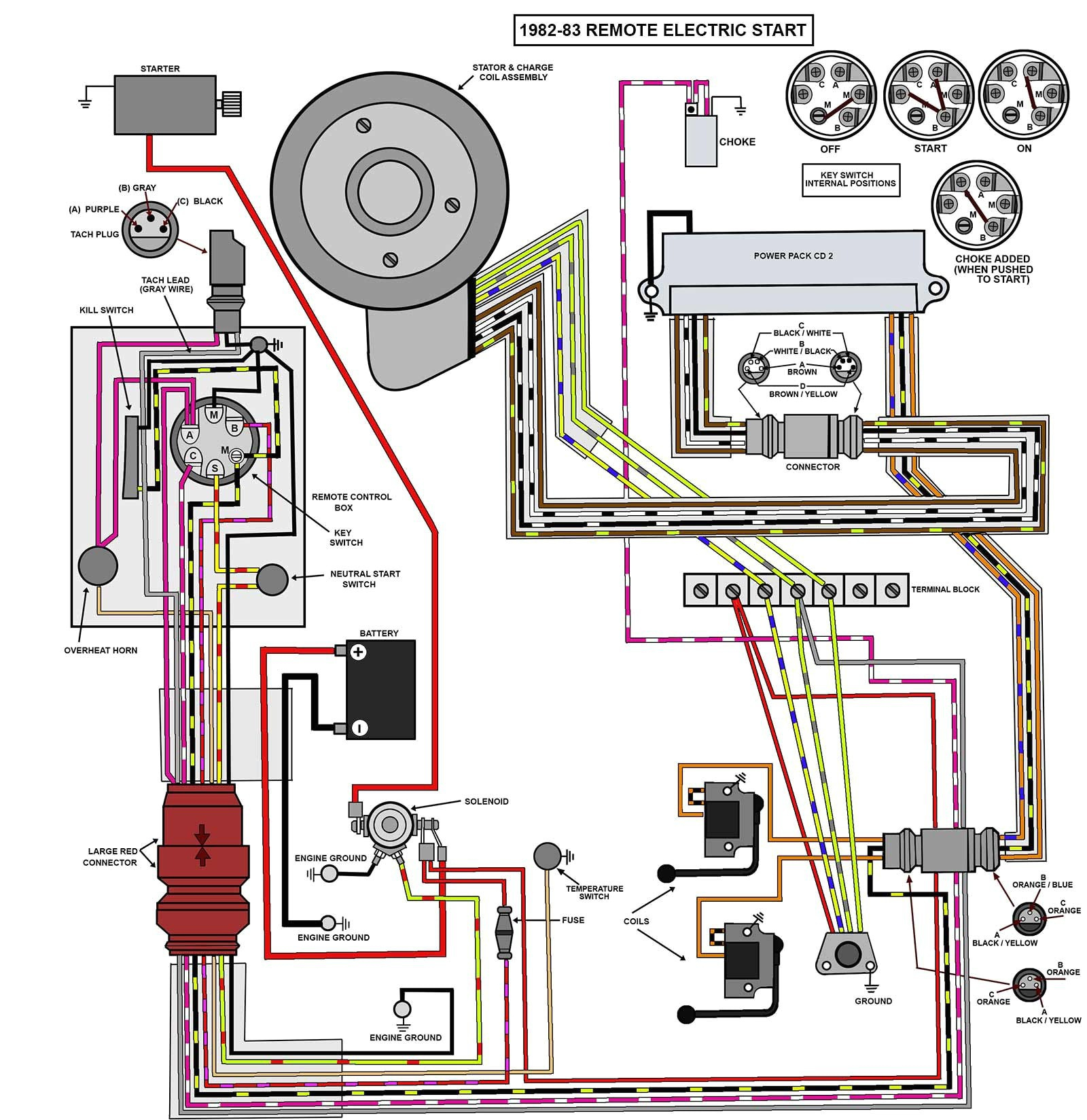 Wiring Diagram For Johnson Outboard Motor Save Evinrude Throughout - Johnson Outboard Wiring Diagram Pdf