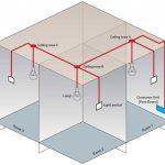 Wiring Diagram For Lighting   Wiring Diagram Data   Trailer Lights Wiring Diagram