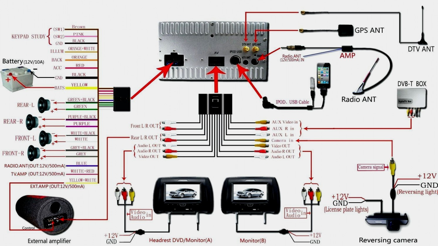 Wiring Diagram For Pioneer Avh X1500Dvd | Wiring Diagram - Pioneer Avh-X1500Dvd Wiring Diagram