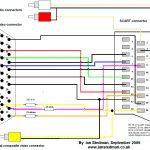 Wiring Diagram For Pioneer Avh X2800Bs | Wiring Diagram   Pioneer Avh X2800Bs Wiring Harness Diagram