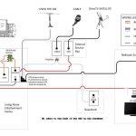 Wiring Diagram For Rv Tv   Data Wiring Diagram Site   Rv Inverter Wiring Diagram
