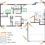 Wiring Diagram For Security Camera   Wiring Diagram Detailed   Cctv Camera Wiring Diagram