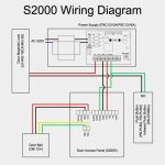 Wiring Diagram For Security Camera | Wiring Diagram   Security Camera Wiring Diagram