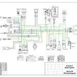 Wiring Diagram For Tao Tao 110Cc 4 Wheeler | Wiring Diagram   Chinese 4 Wheeler Wiring Diagram