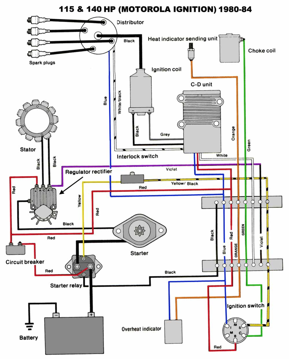 Wiring Diagram For Yamaha 115 Outboard - Wiring Diagrams - Yamaha Outboard Gauges Wiring Diagram