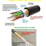 Wiring Diagram Hdmi Cable Inspirationa Hdmi To Rca Cable Wiring   Hdmi To Rca Cable Wiring Diagram