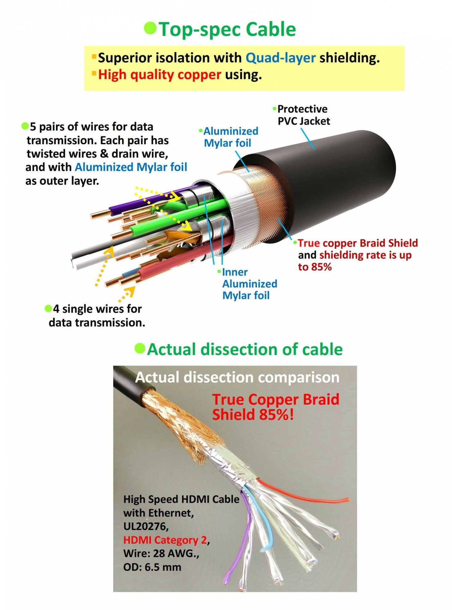 Wiring Diagram Hdmi Cable Inspirationa Hdmi To Rca Cable Wiring - Hdmi To Rca Cable Wiring Diagram